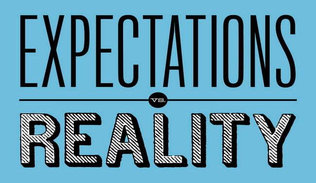 Expectation Versus Reality In Trading